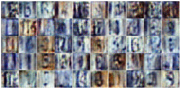 Semi-supervised learning with Generative Adversarial