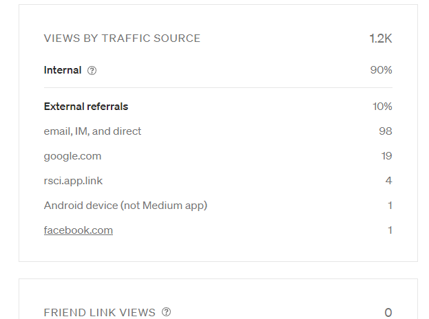 90% Views through Internal Referrals Help Your Story to Go Viral