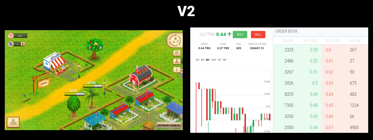 CropBytes | Improved Game & Trading