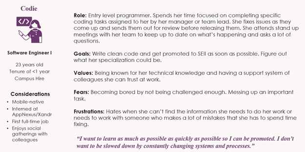 An example of a persona for an entry-level software engineer.