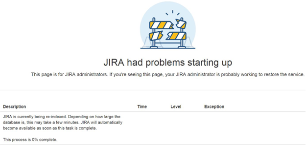 Horror story with elements of humor: JIRA, Indexes, Murder