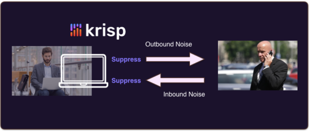 Real-Time Noise Suppression Using Deep Learning - Towards