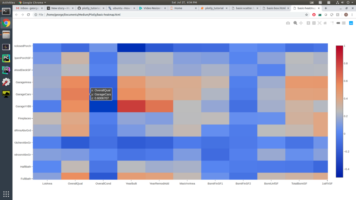 The Easy Way to Do Advanced Data Visualisation for Data