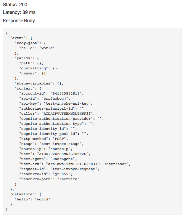 Full guide to developing REST API's with AWS API Gateway and