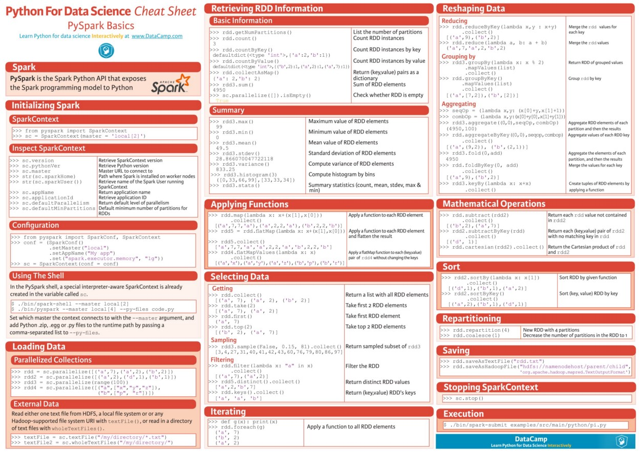 PySpark Cheat Sheets