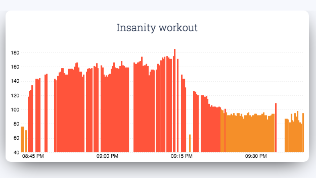 How to continuously record heart rate on your Apple Watch