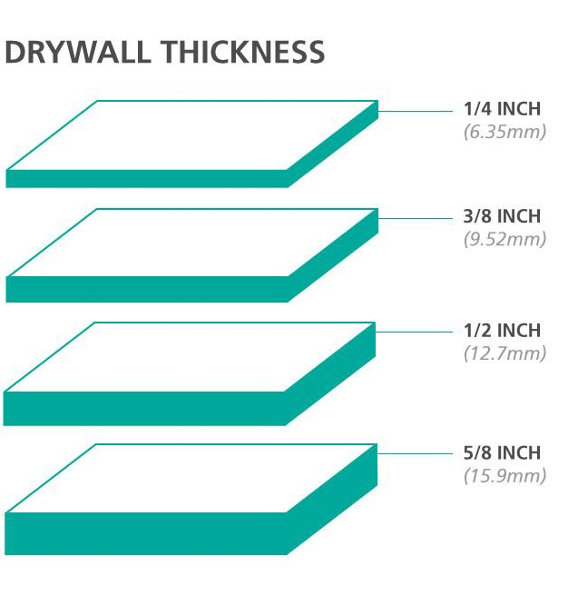 The Go To Guide For Drywall Size And Thickness By Williams Brothers Corp Medium
