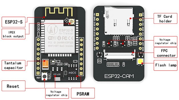 Seeed Taking Pre-Orders for $10 ESP32-CAM Dev Board with 2MP