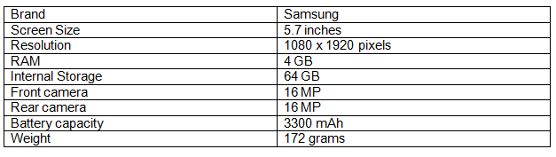 General information of Galaxy C7 pro