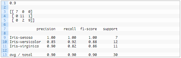 Step by Step Scikit - Level Up Coding