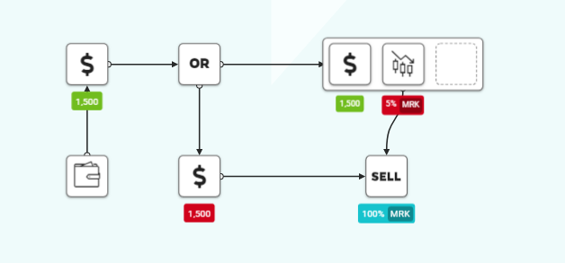 Kryll io Smart Sell, how it works, and how to use it!