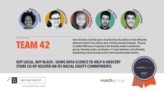 Data Science For All / Empowerment—WINNER: MATCH GROUP IMPACT AWARD