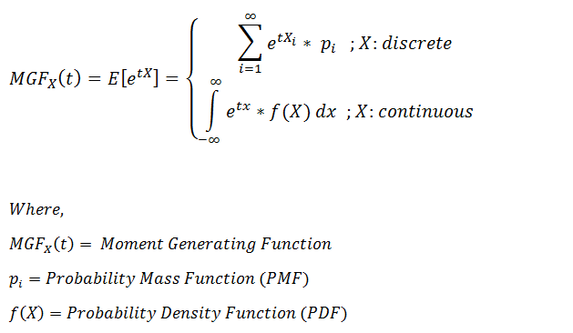 Figure 9: Definition of a Moment Generation Function. | Moment Generating Function for Probability Distribution with Python