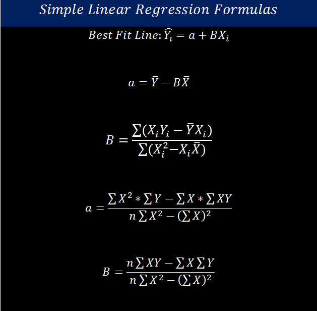 Figure 69: Summary of simple linear regression formulas.
