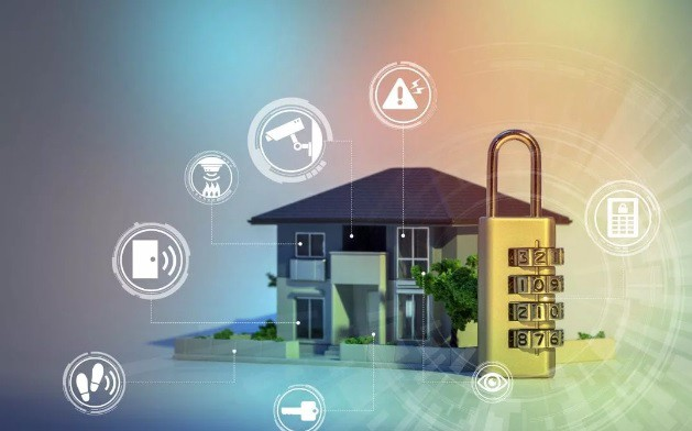 Global Smart Home Security System Market Size Share