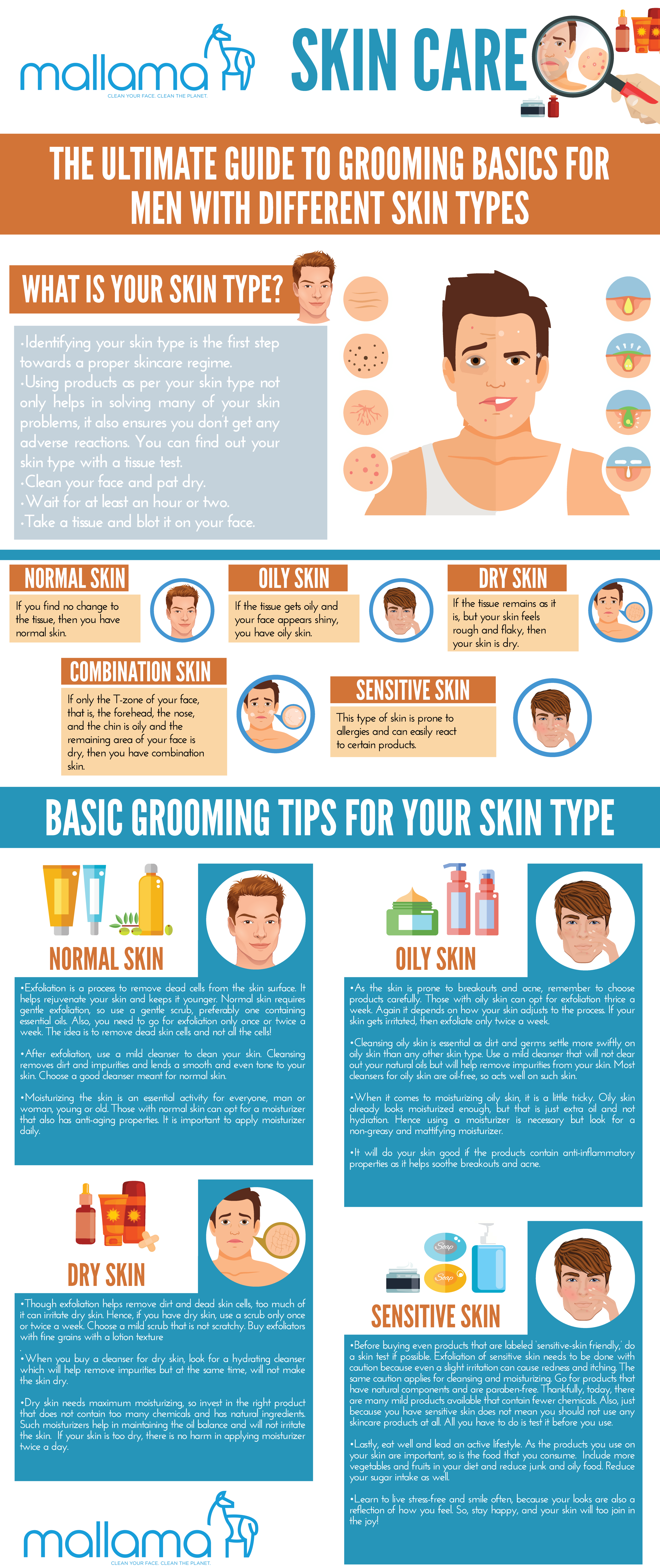 Infographic The Ultimate Guide To Grooming Basics For Men With Different Skin Types By Mallama Skincare Medium