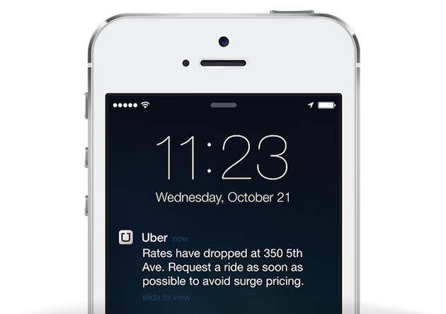 Unravelling The Secrets Of Push Notifications - WebEngage