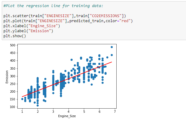 Figure 103: Plotting the training data on a scatter plot with a regression line.