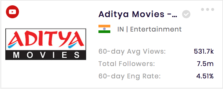 The official YouTube channel of Aditya Movies has 7.5 million subscribers.