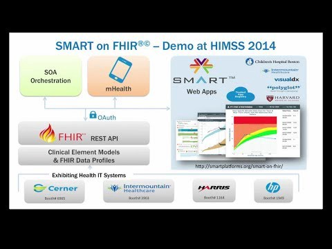 New video: SMART on FHIR — Apps for Healthcare! - Pierre
