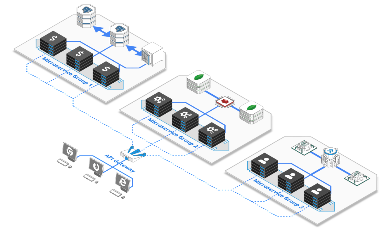 Sample Microservices Architecture