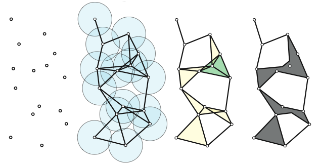 From Topological Data Analysis to Deep Learning: No Pain No Gain