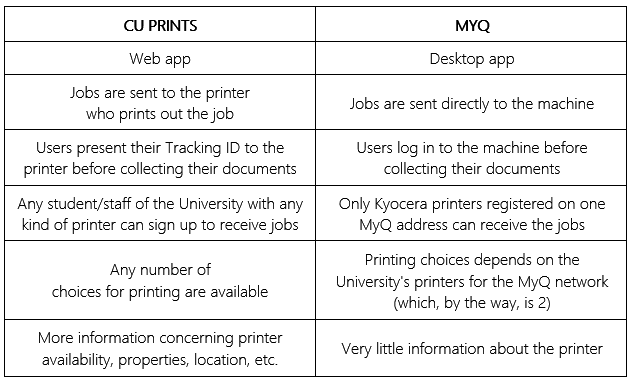 Death By Existence: The Story of CU Prints - Noteworthy