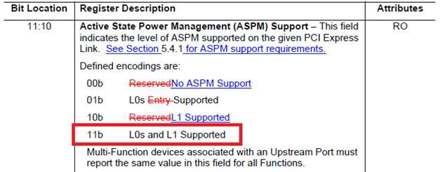 Bios Aspm For Pci Card The Link Capabilities Register Offset