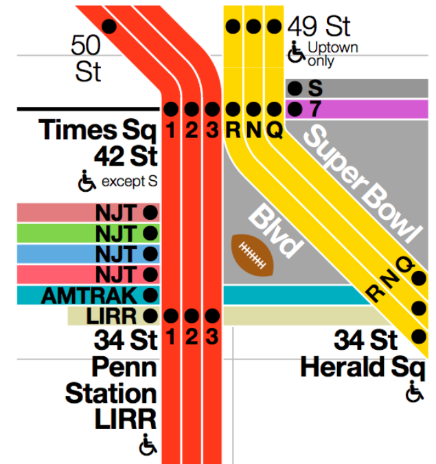 Snapshot of Vignelli Regional Map Showing Times Square and Penn Station transfer points.