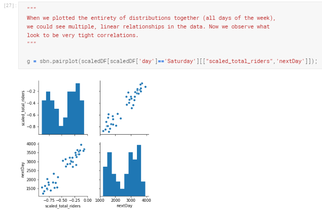 Hierarchical Bayesian Modeling for Ford GoBike Ridership