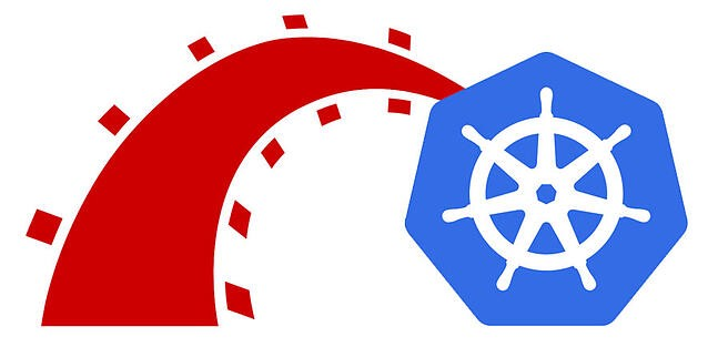 Kubernetes-Tutorial-Running-Rails-App-in-Kubernetes