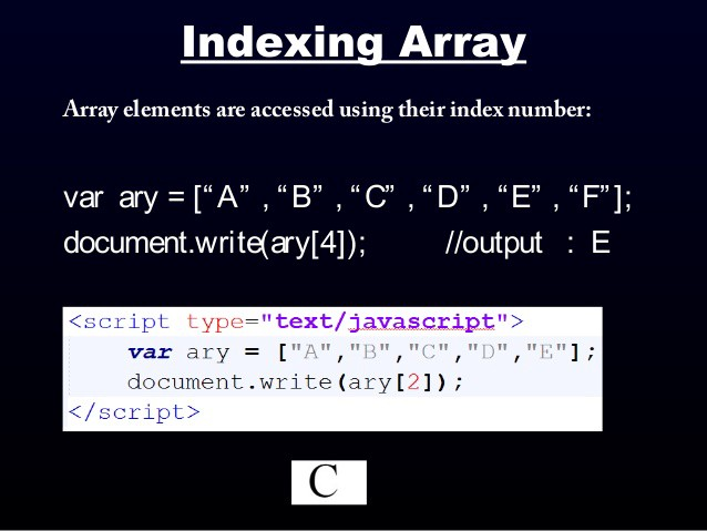 Indexing a