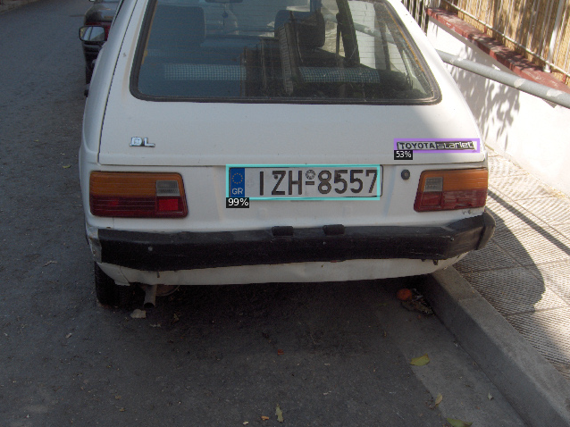 A car with a predicted license plate and false positive one
