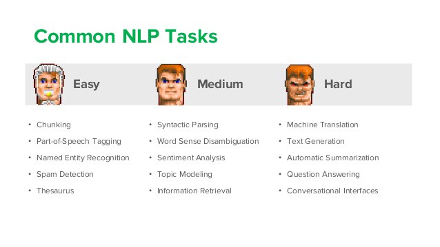 A Guide To NLP Implementation Using OpenNLP : Making