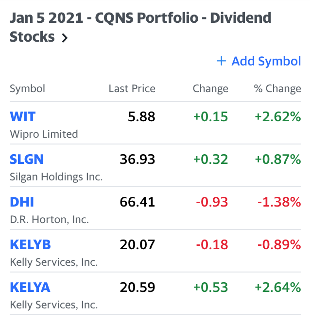 First day performance of this new portfolio. Two stocks rose and two stocks fell. Overall, this portfolio made money on day 1