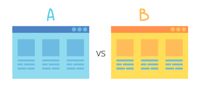 A / B testing to drive product experimentation