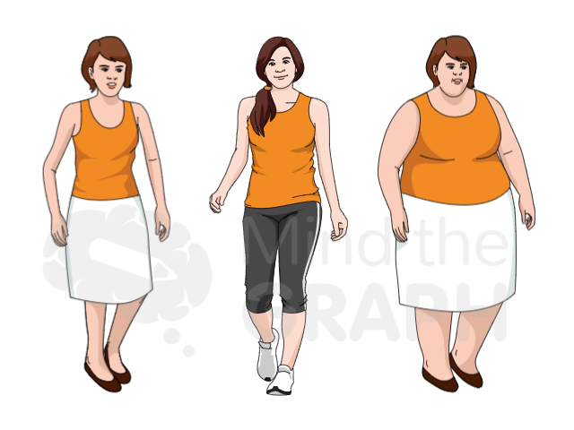 obese_woman_scientifc_illustrations