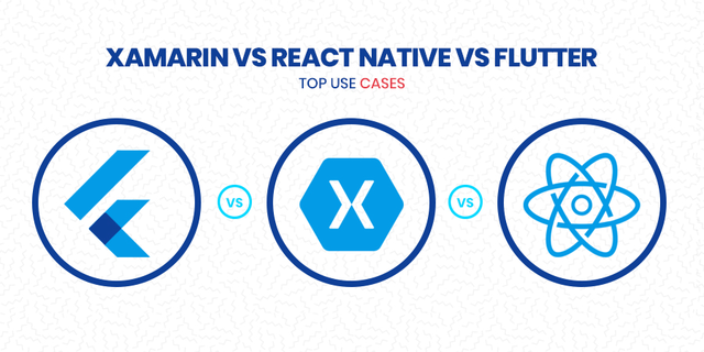 Flutter vs React Native vs Xamarin: Which is the best choice