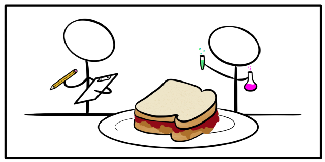 Testing a peanut butter and jelly sandwich