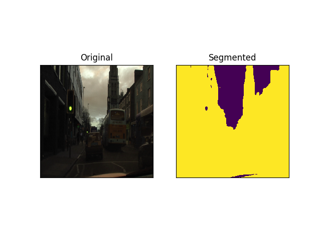 Image Pre-processing - Towards Data Science
