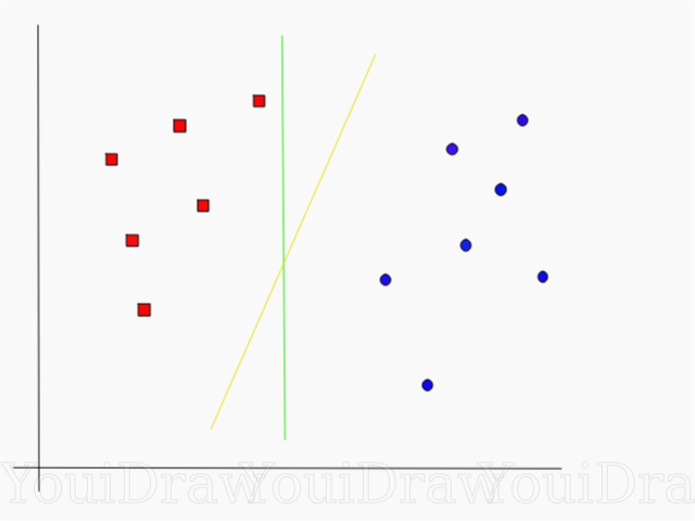 Support Vector Machines(SVM) — An Overview - Towards Data