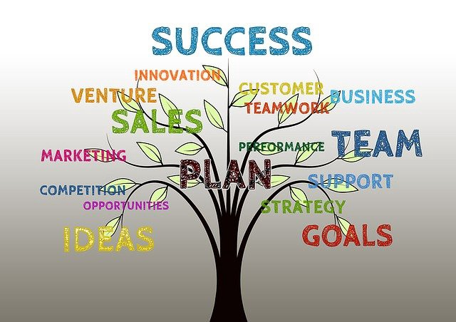 Graphic of a tree showing various business elements: goals, ideas, sales, team, etc. that lead to success.