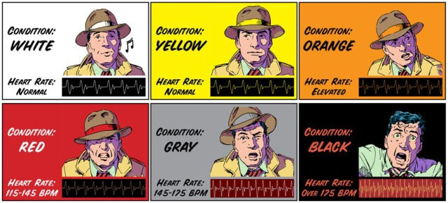 how to stay in condition yellow and be aware of your surrounding