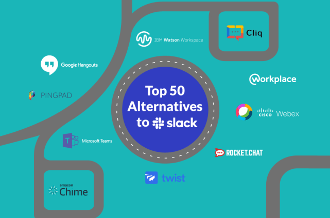 Top 50 apps like Slack in 2019 — Microsoft, Cisco and many, many more