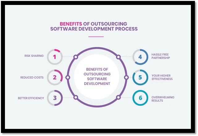 Benefits of Outsourcing Development Process
