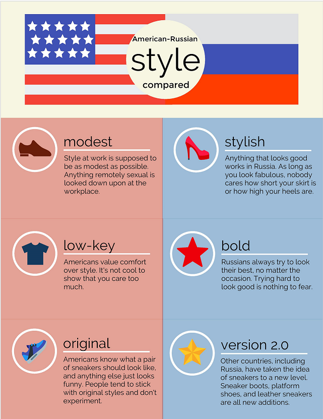 Russian and American Style Contrasted - katherineadventures