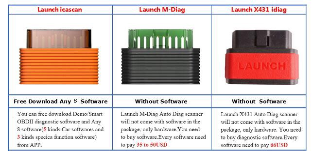 LAUNCH X431 iCarScan Diagnostic Tool Full Systems For Android/IOS