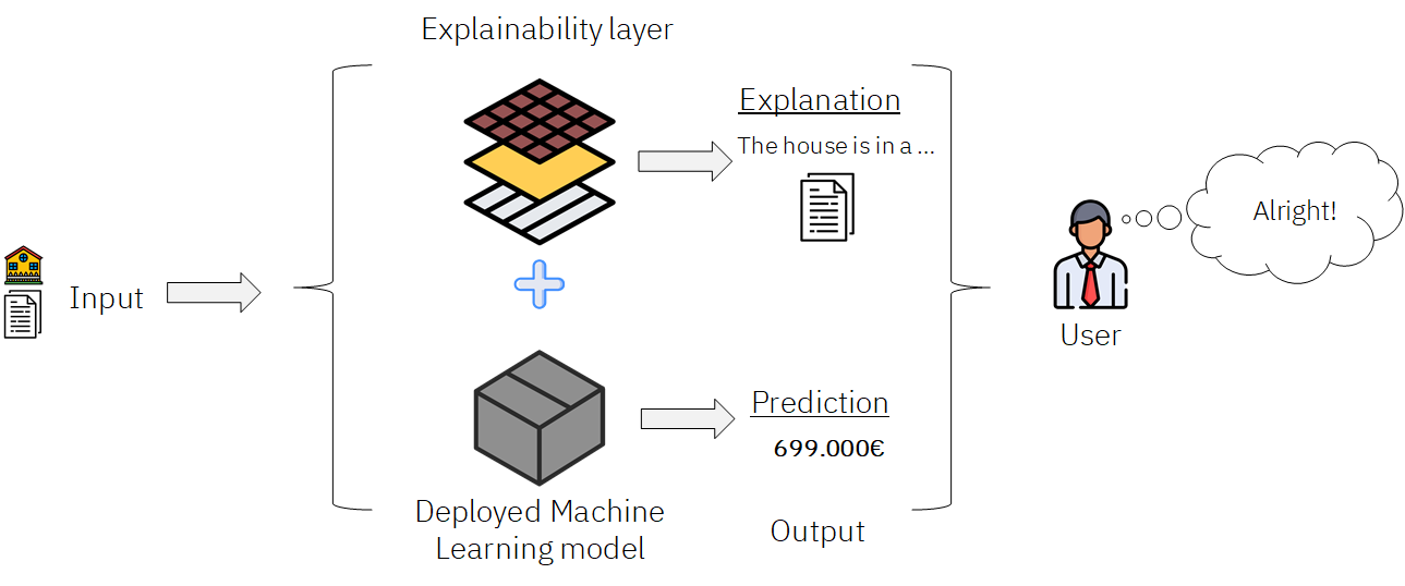machine learning interpretability