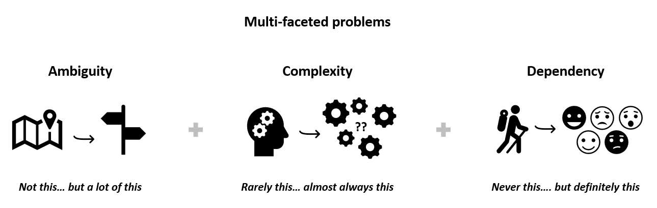 Messy problems | Multi-faceted problems