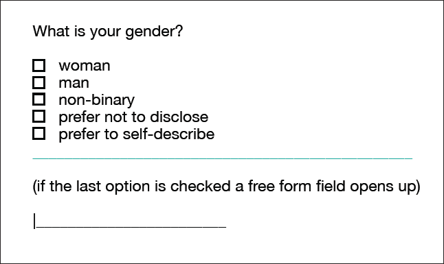 What is your gender? [ ] woman [ ] man [ ] non-binary [ ] prefer not to disclose [ ] prefer to self-describe ________________
